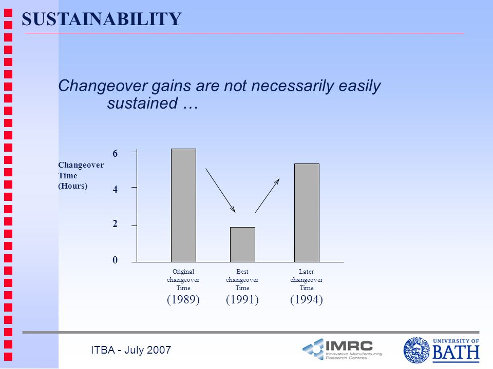 SUSTAINABILITY Changeover gains are not necessarily easily sustained …