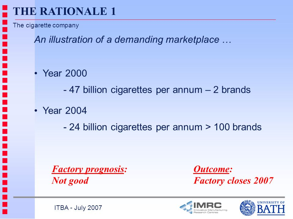 THE RATIONALE 1 An illustration of a demanding marketplace … Year 2000