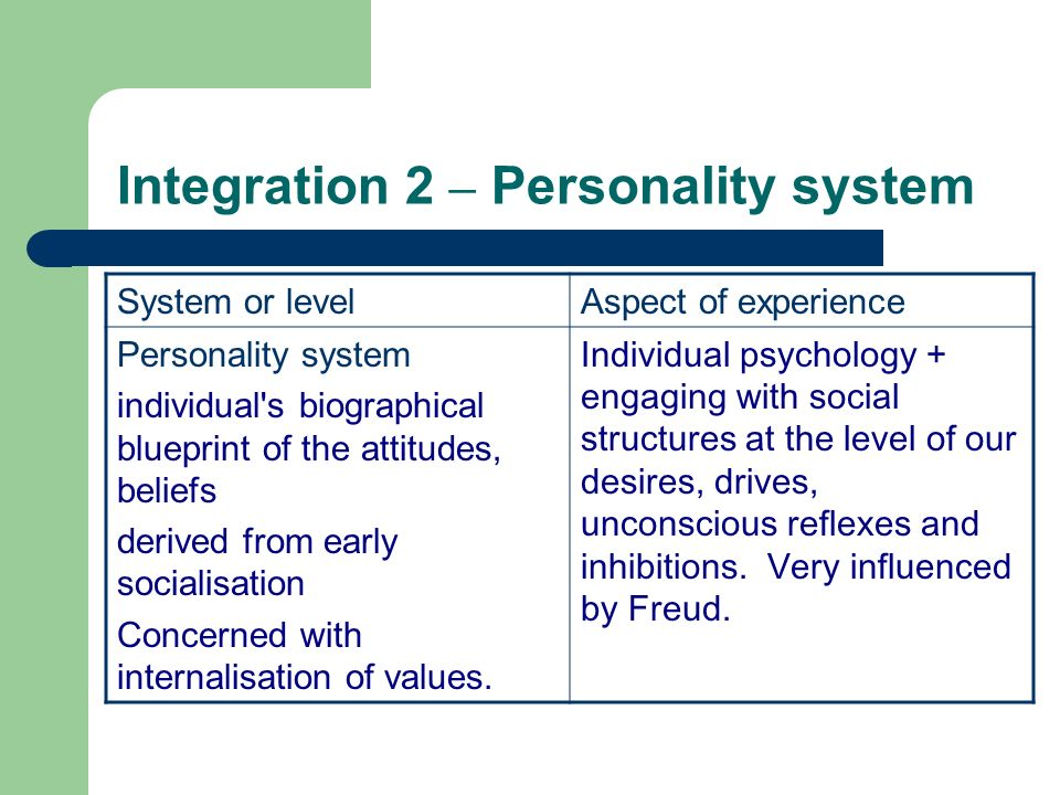 Integration 2 – Personality system