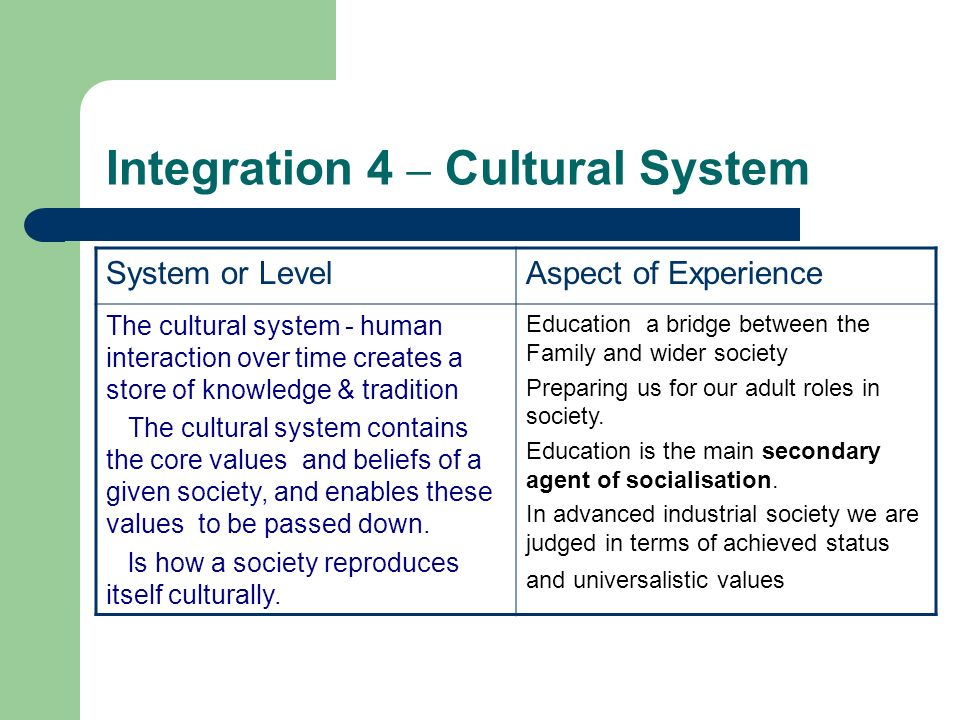 cultures as functional integrated system of society Integration, basic concepts of sociology guide integration is defined as a process of developing a society in which all of the system by virtue of which.