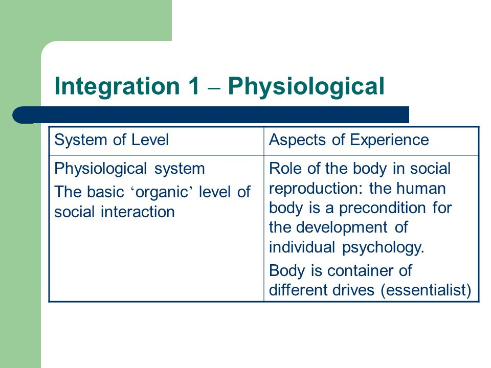 Integration 1 – Physiological