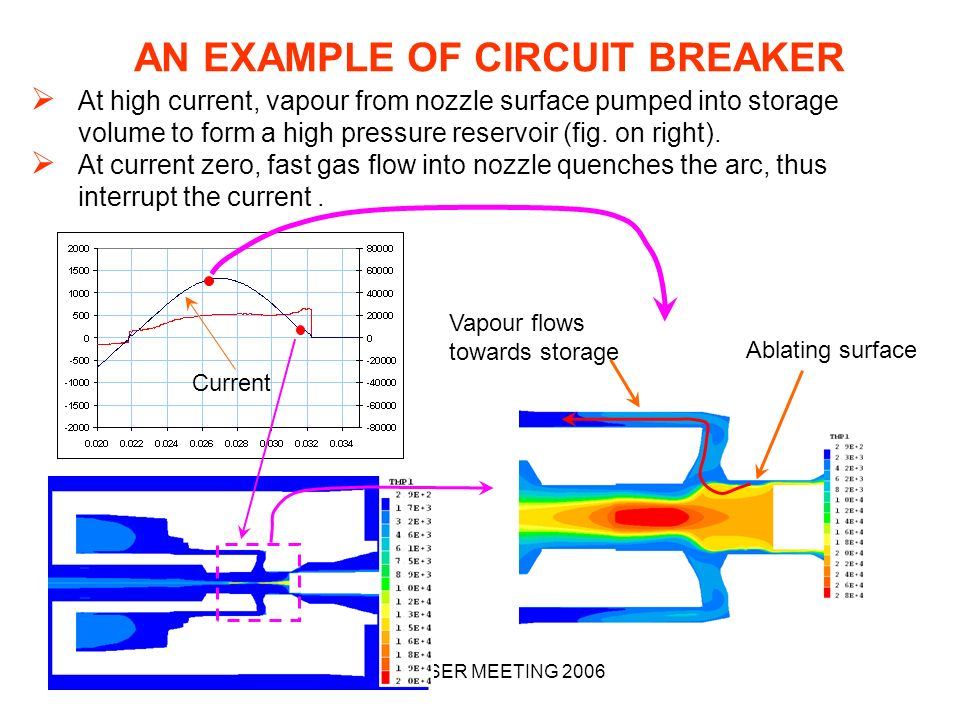 AN EXAMPLE OF CIRCUIT BREAKER