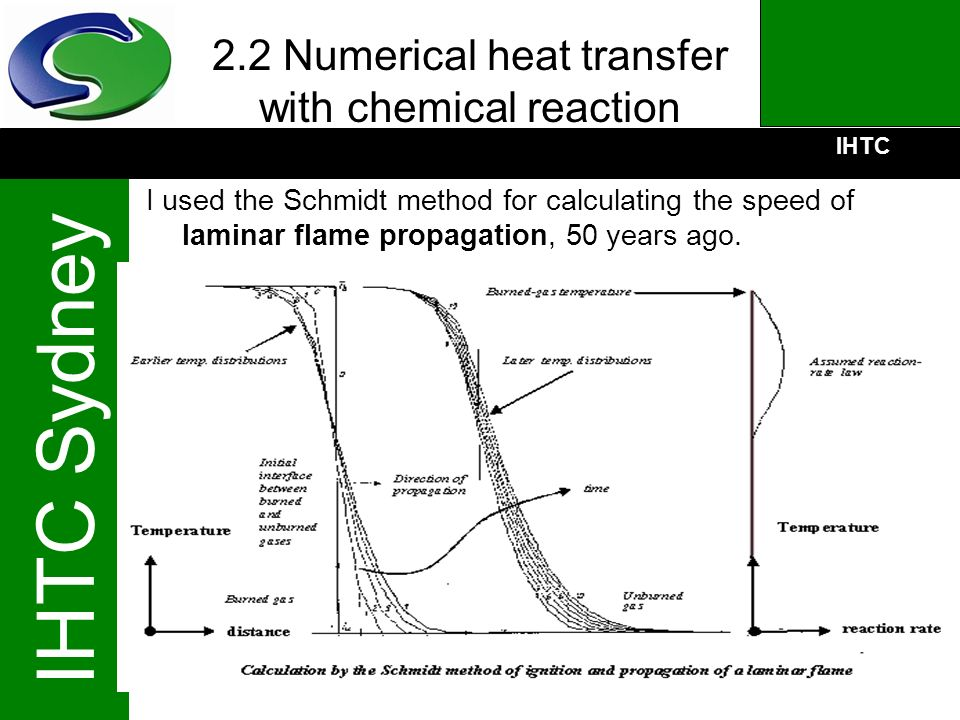 2.2 Numerical heat transfer with chemical reaction
