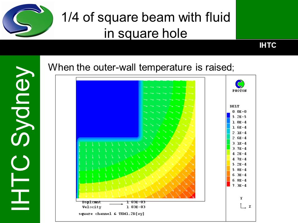 1/4 of square beam with fluid in square hole