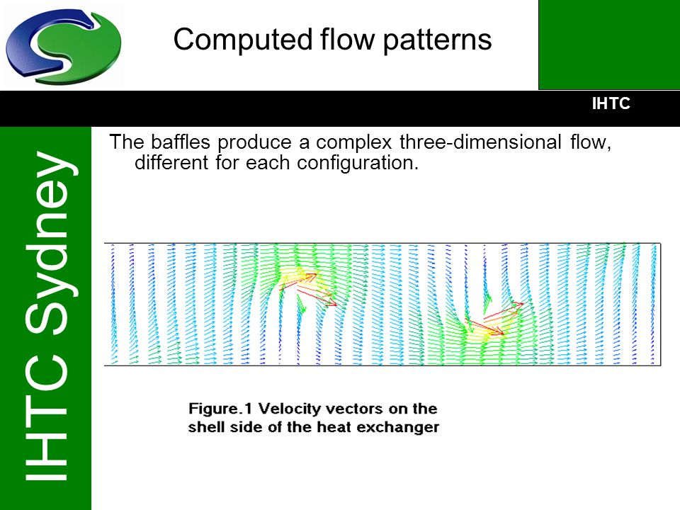 Computed flow patterns