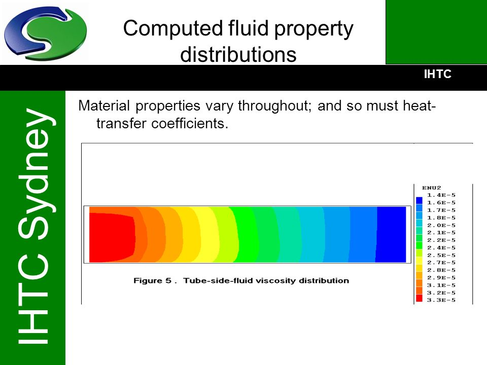 Computed fluid property distributions
