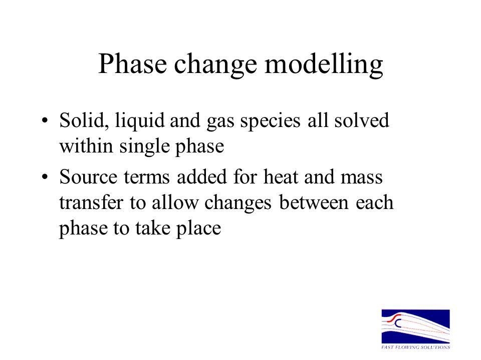 Phase change modelling