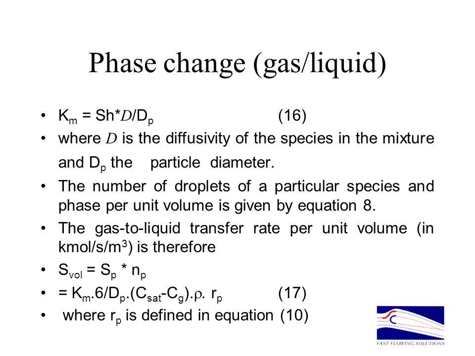 Phase change (gas/liquid)