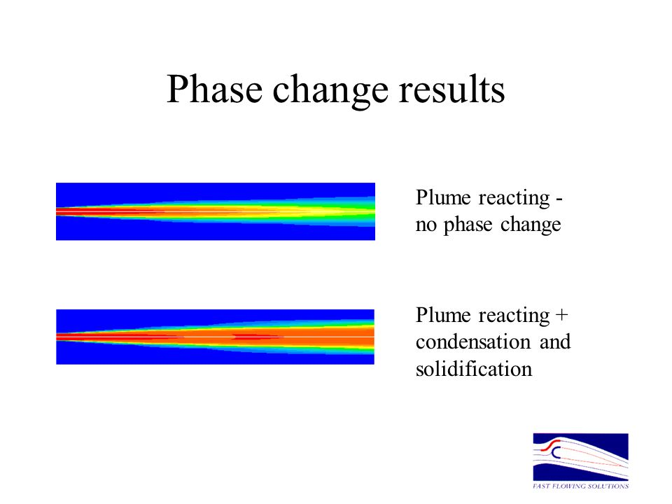 Phase change results Plume reacting - no phase change