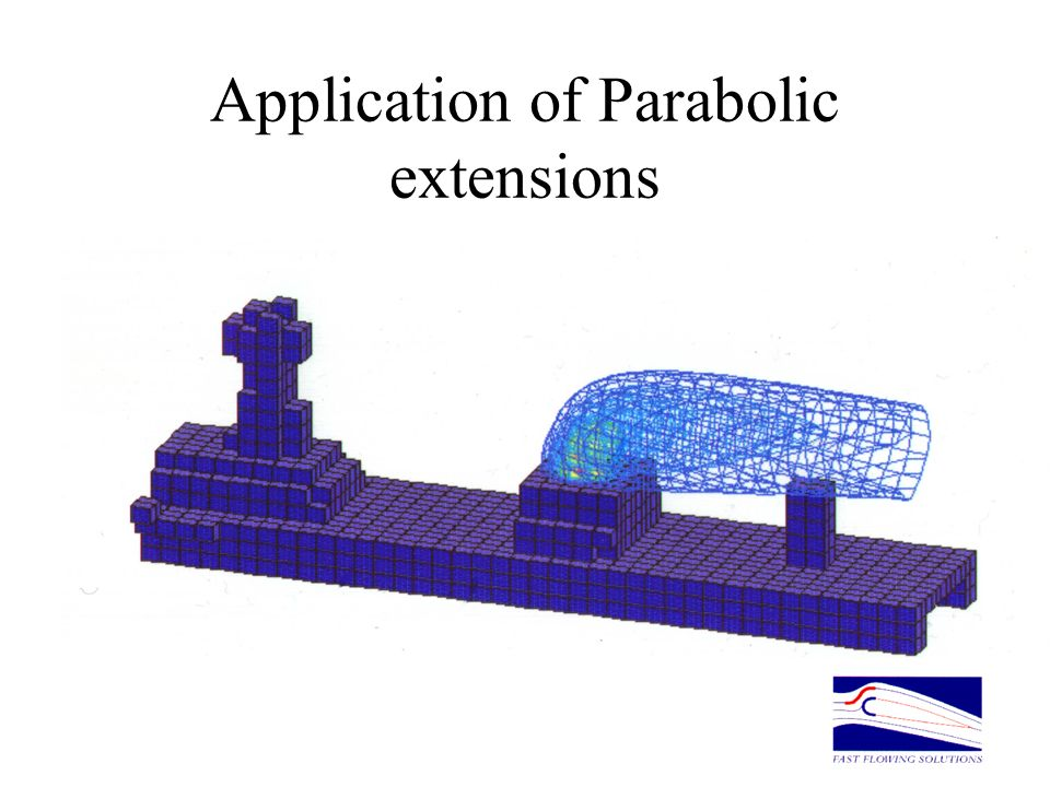 Application of Parabolic extensions