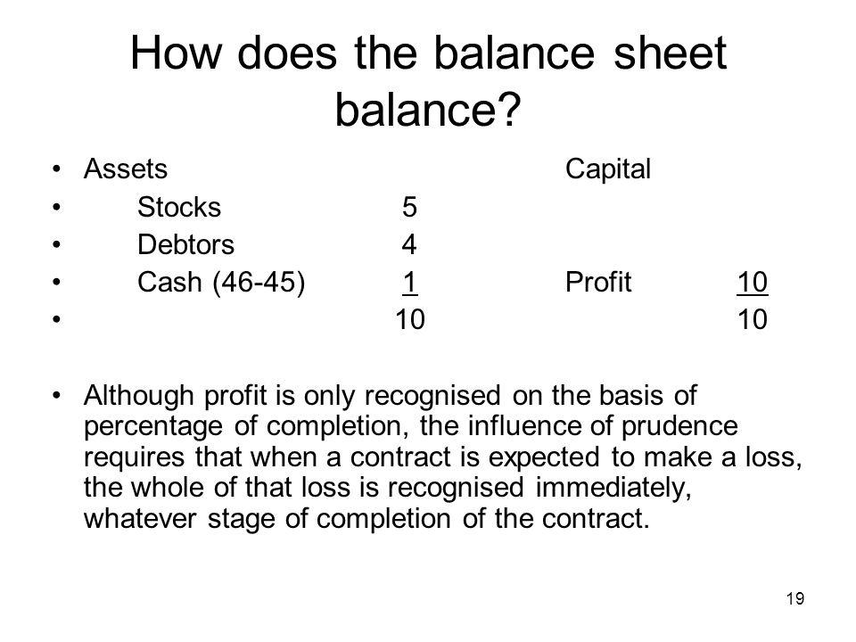 How does the balance sheet balance