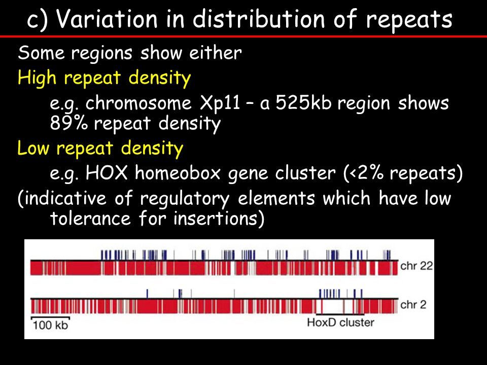 c) Variation in distribution of repeats