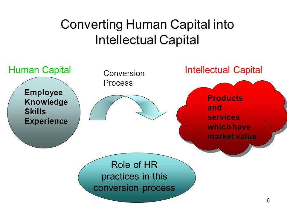 Converting Human Capital into Intellectual Capital