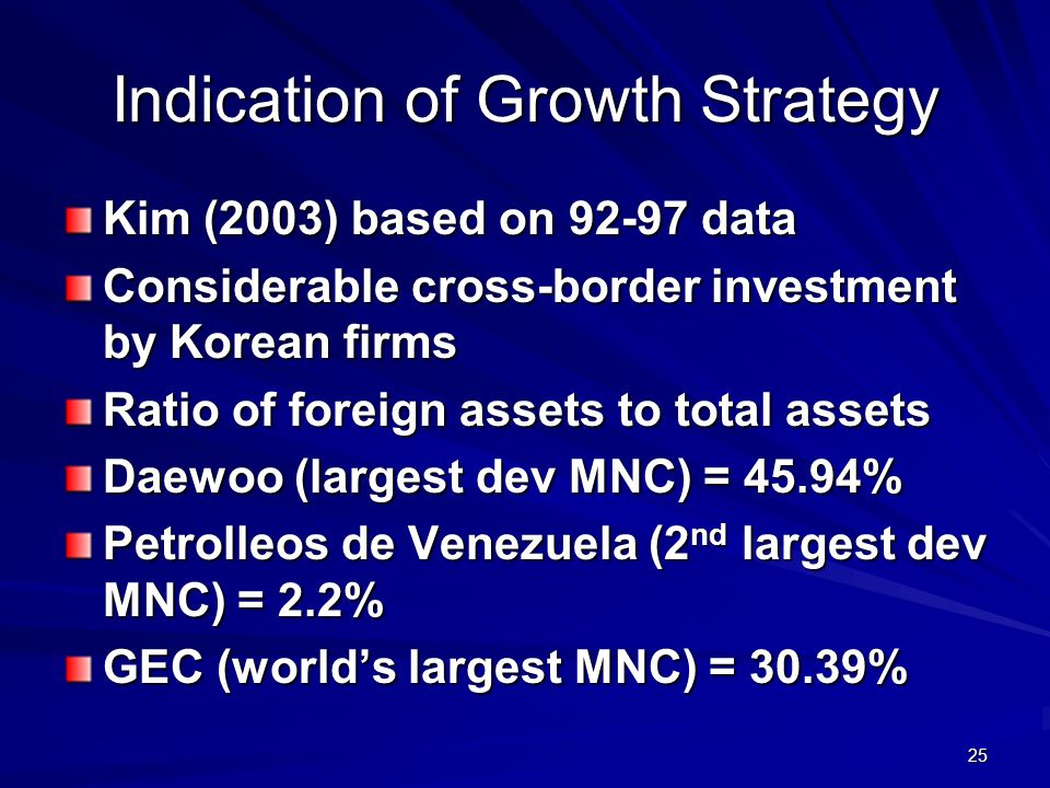Indication of Growth Strategy