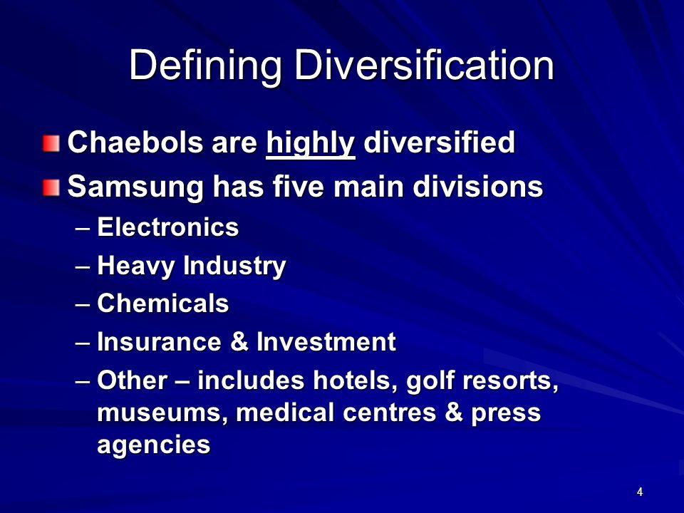 Defining Diversification