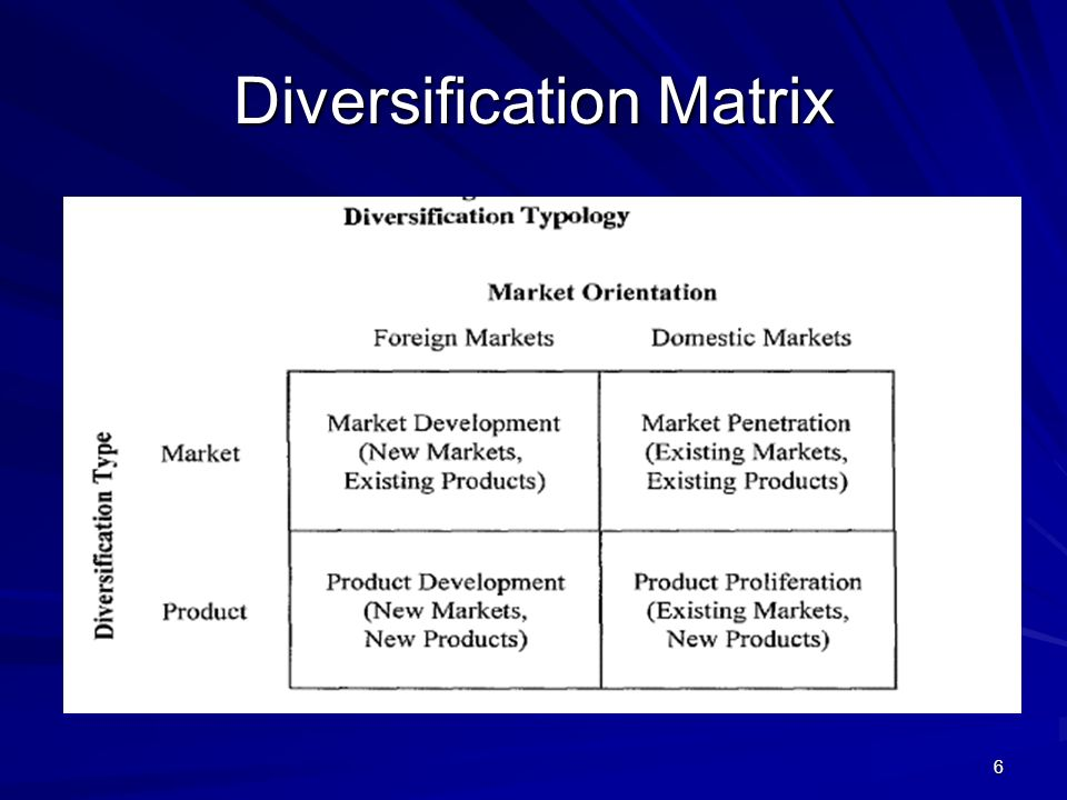 Diversification Matrix