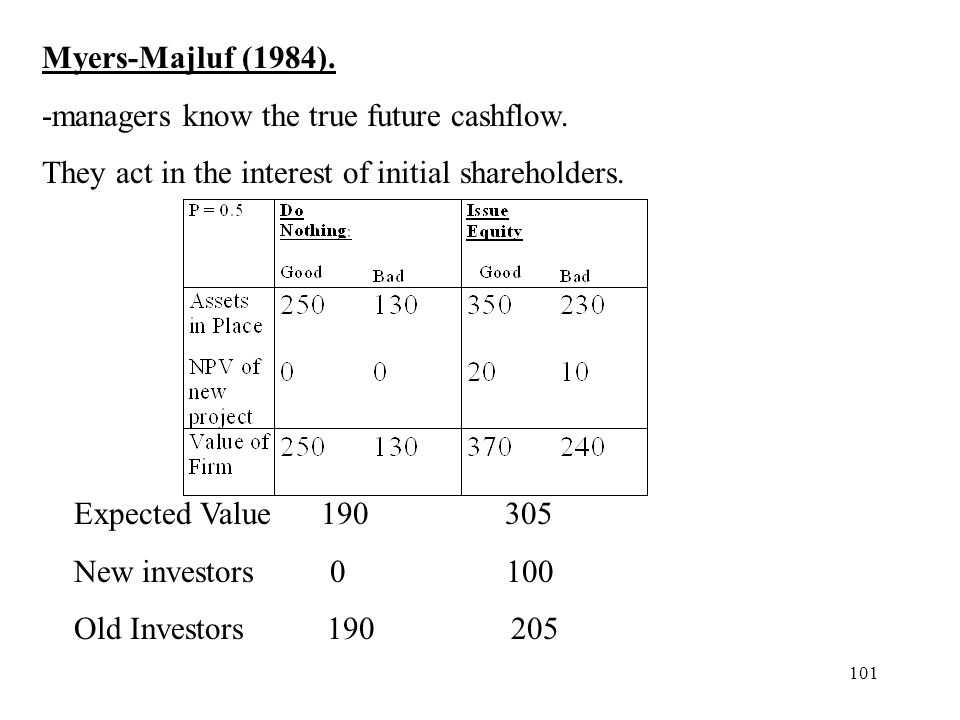 Myers-Majluf (1984). -managers know the true future cashflow. They act in the interest of initial shareholders.