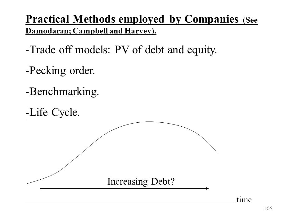 Trade off models: PV of debt and equity. Pecking order. Benchmarking.