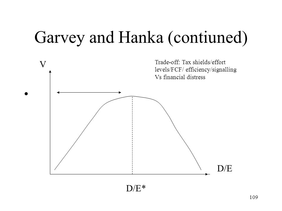 Garvey and Hanka (contiuned)