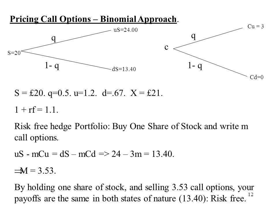 Pricing Call Options – Binomial Approach.