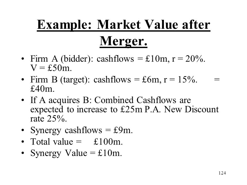 Example: Market Value after Merger.