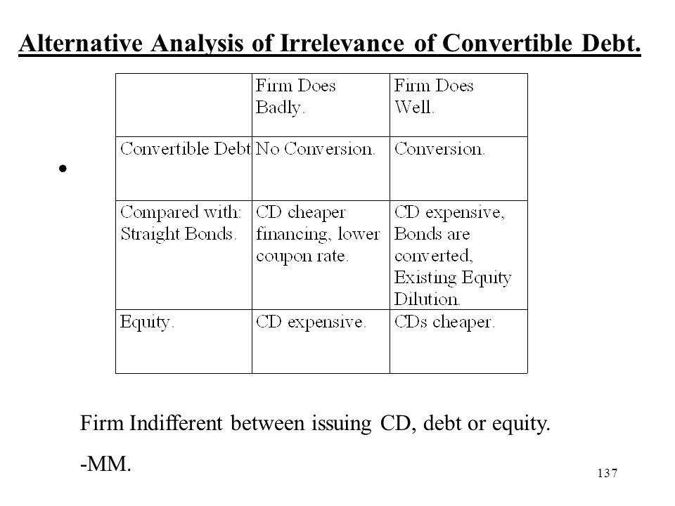 Alternative Analysis of Irrelevance of Convertible Debt.