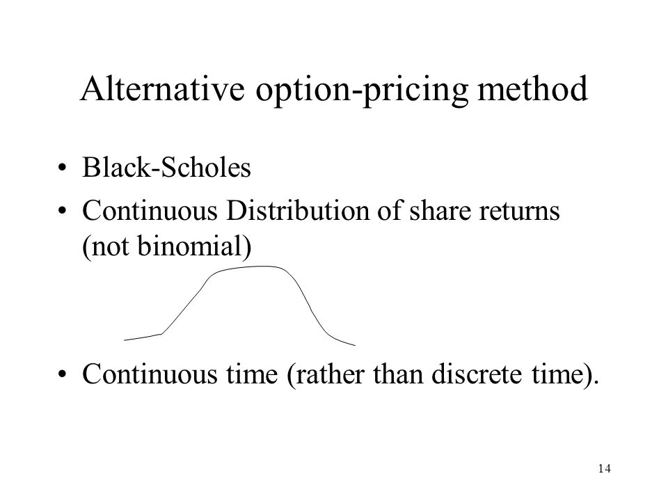Alternative option-pricing method