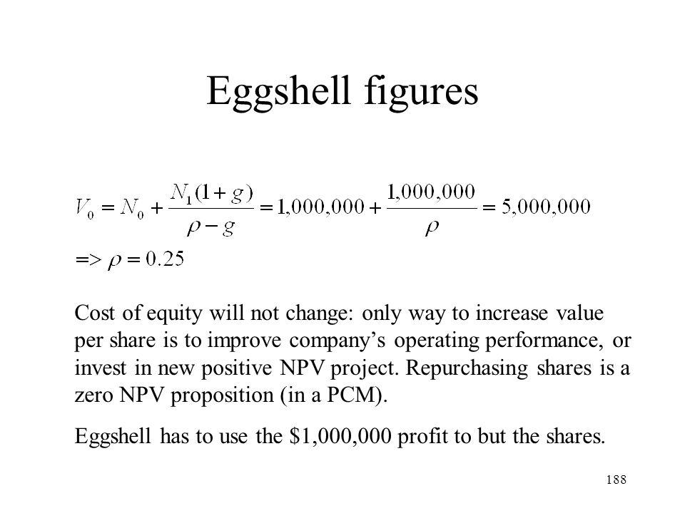 Eggshell figures