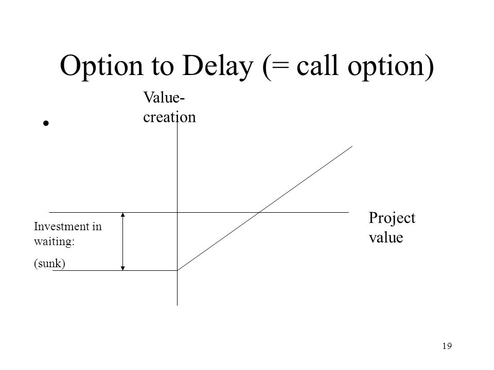 Option to Delay (= call option)