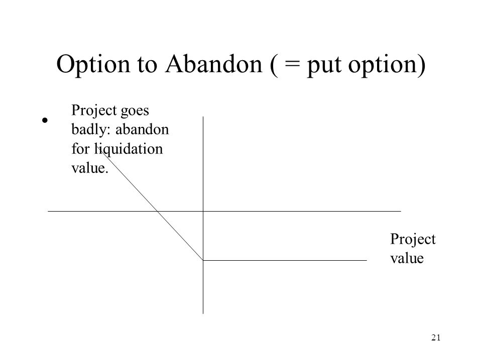 Option to Abandon ( = put option)