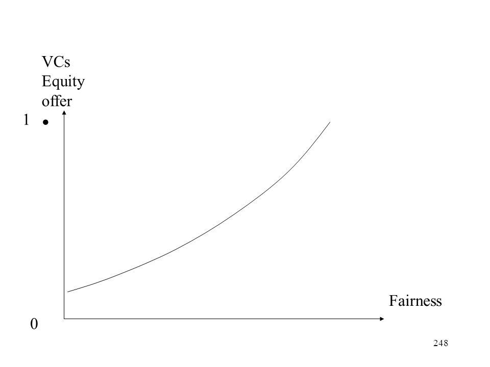 VCs Equity offer 1 Fairness