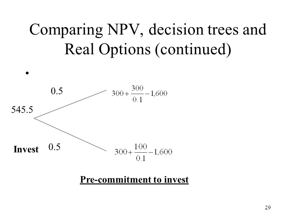Comparing NPV, decision trees and Real Options (continued)