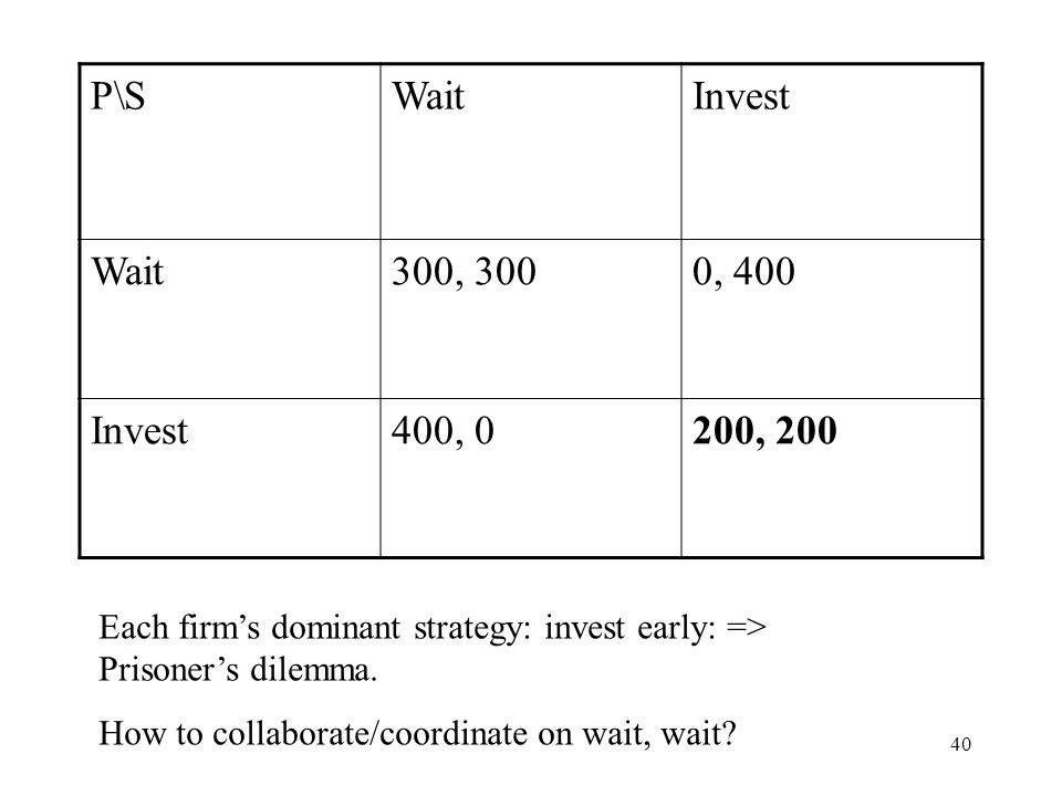 P\S Wait. Invest. 300, 300. 0, 400. 400, 0. 200, 200. Each firm's dominant strategy: invest early: => Prisoner's dilemma.