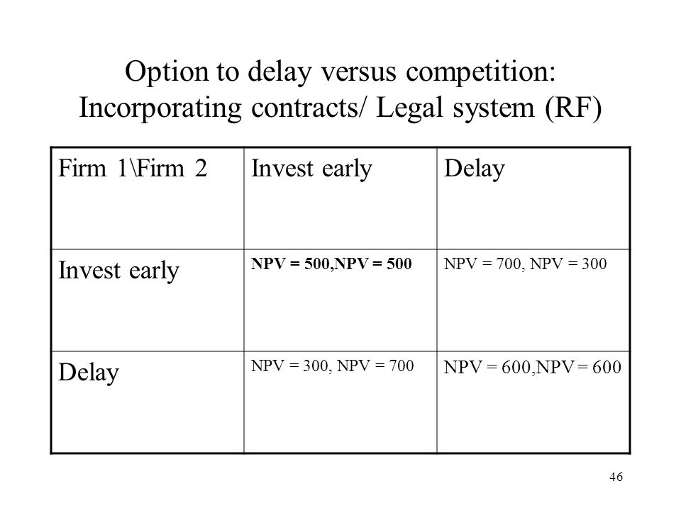 Option to delay versus competition: Incorporating contracts/ Legal system (RF)
