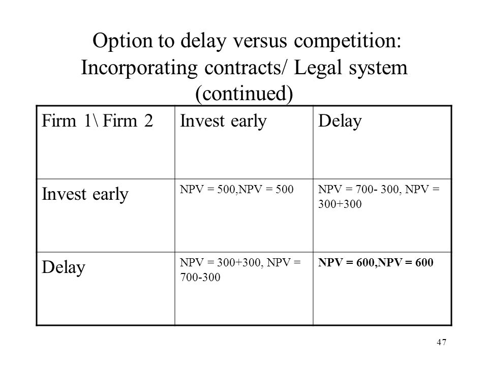 Option to delay versus competition: Incorporating contracts/ Legal system (continued)