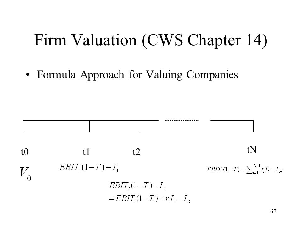 Firm Valuation (CWS Chapter 14)
