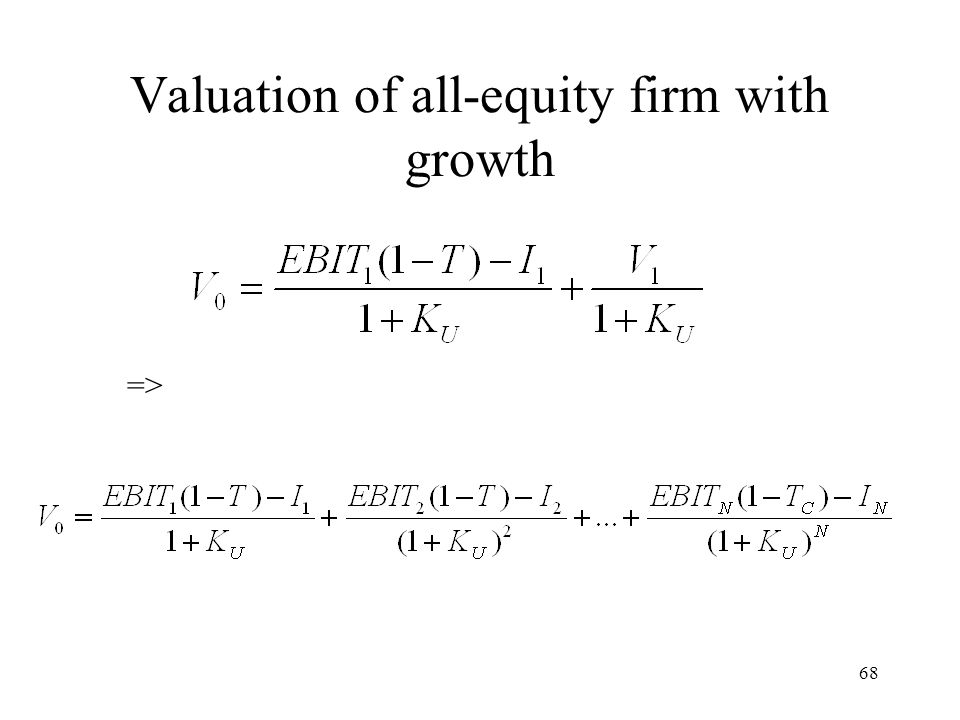 Valuation of all-equity firm with growth
