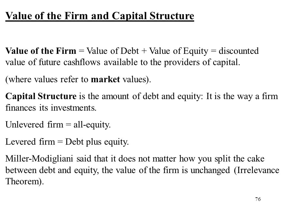 Value of the Firm and Capital Structure