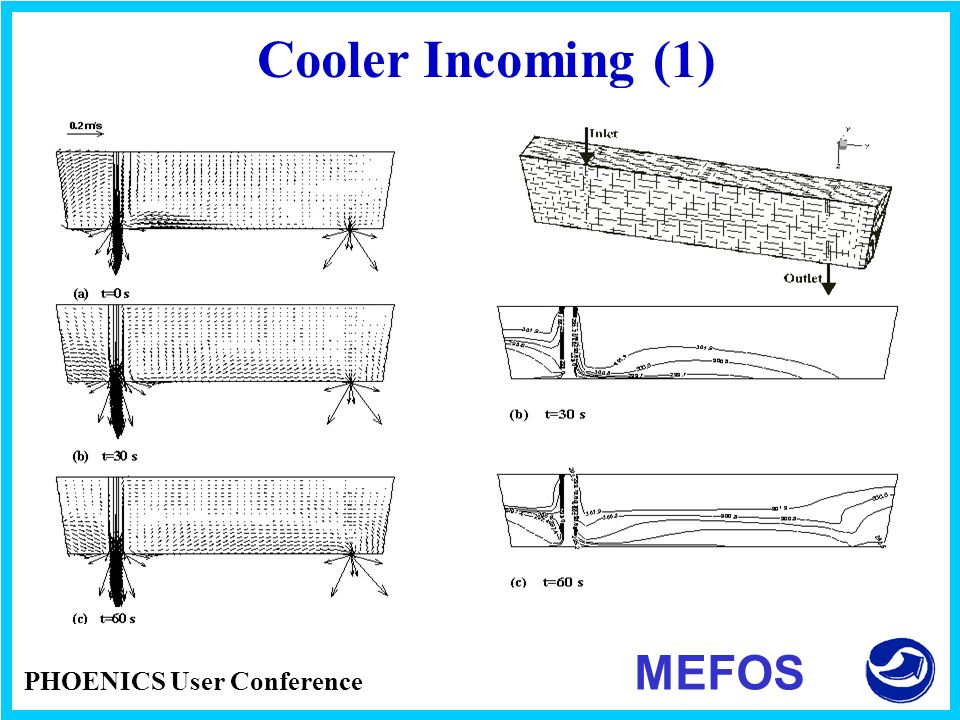 Cooler Incoming (1) MEFOS PHOENICS User Conference