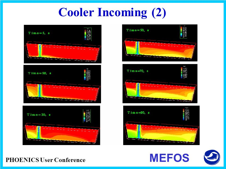 Cooler Incoming (2) MEFOS PHOENICS User Conference