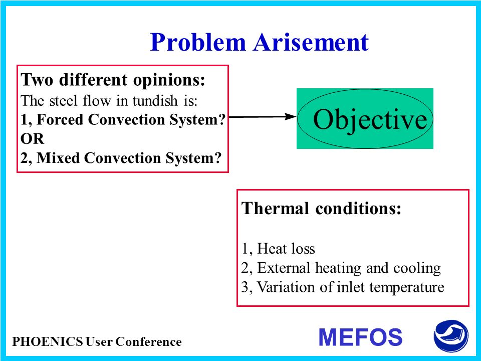 Objective Problem Arisement MEFOS Two different opinions: