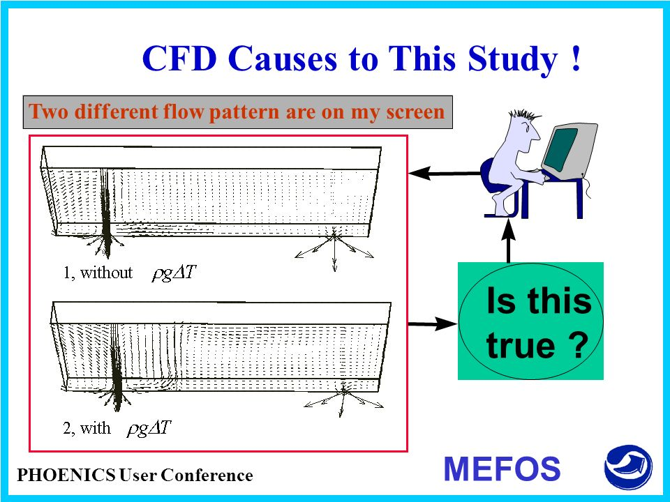 CFD Causes to This Study !