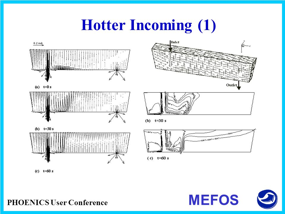 Hotter Incoming (1) MEFOS PHOENICS User Conference