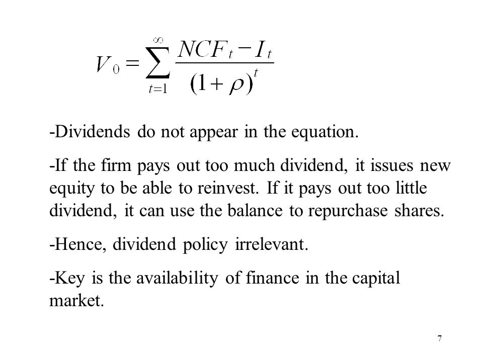-Dividends do not appear in the equation.