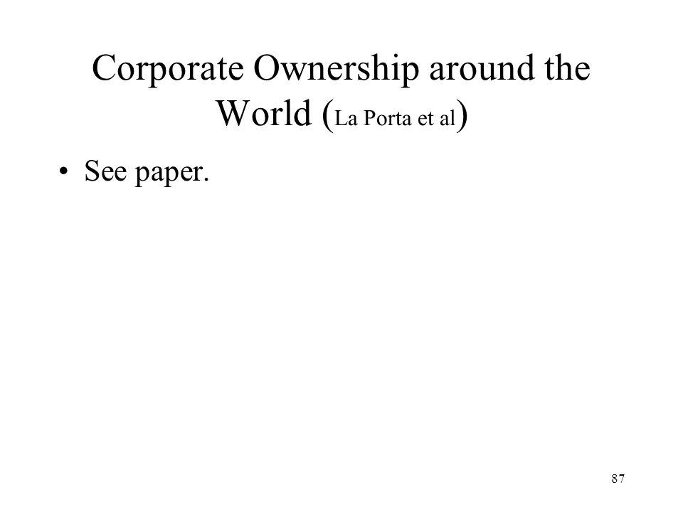 Corporate Ownership around the World (La Porta et al)