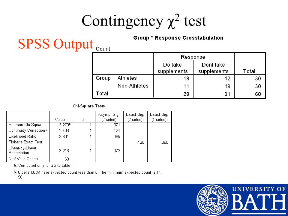 Contingency χ2 test SPSS Output