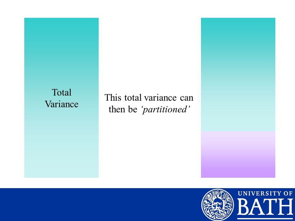 This total variance can then be 'partitioned'