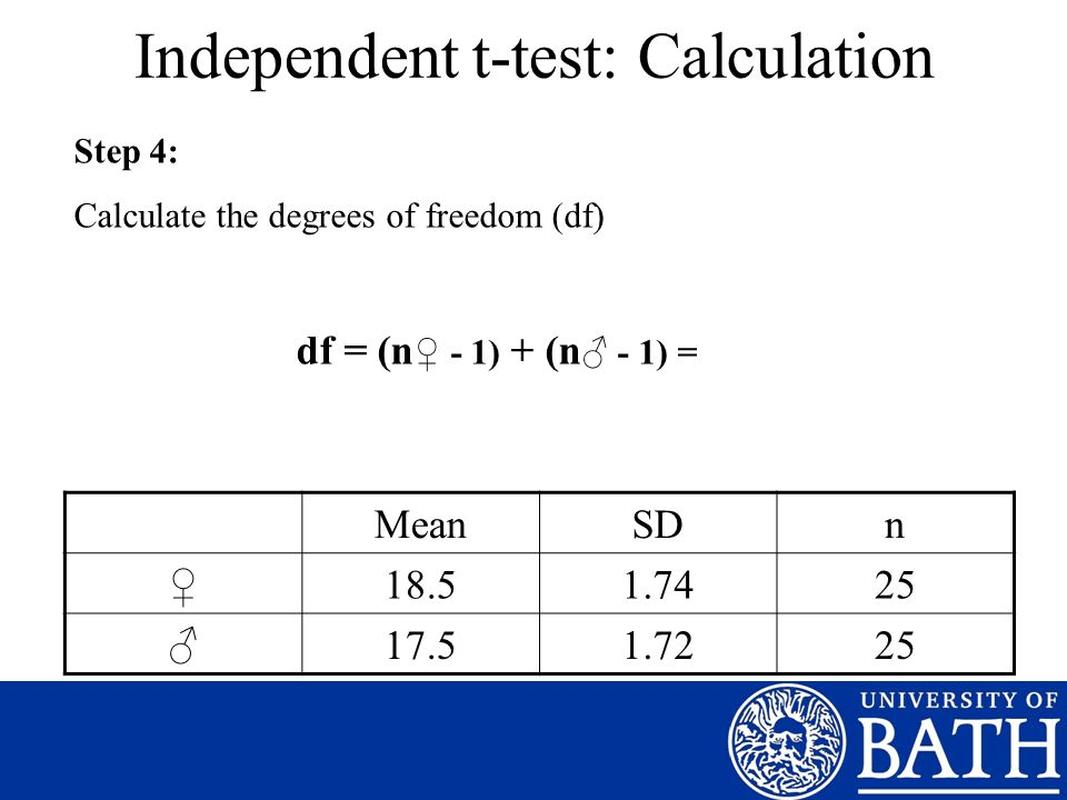 Independent t-test: Calculation