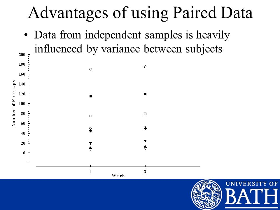 Advantages of using Paired Data
