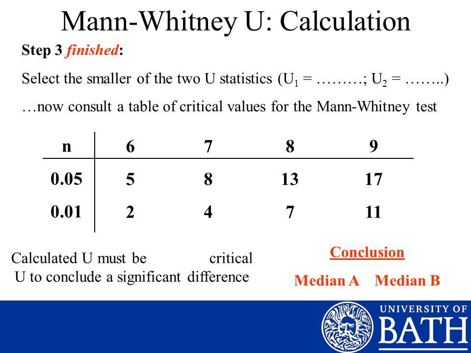 Mann-Whitney U: Calculation